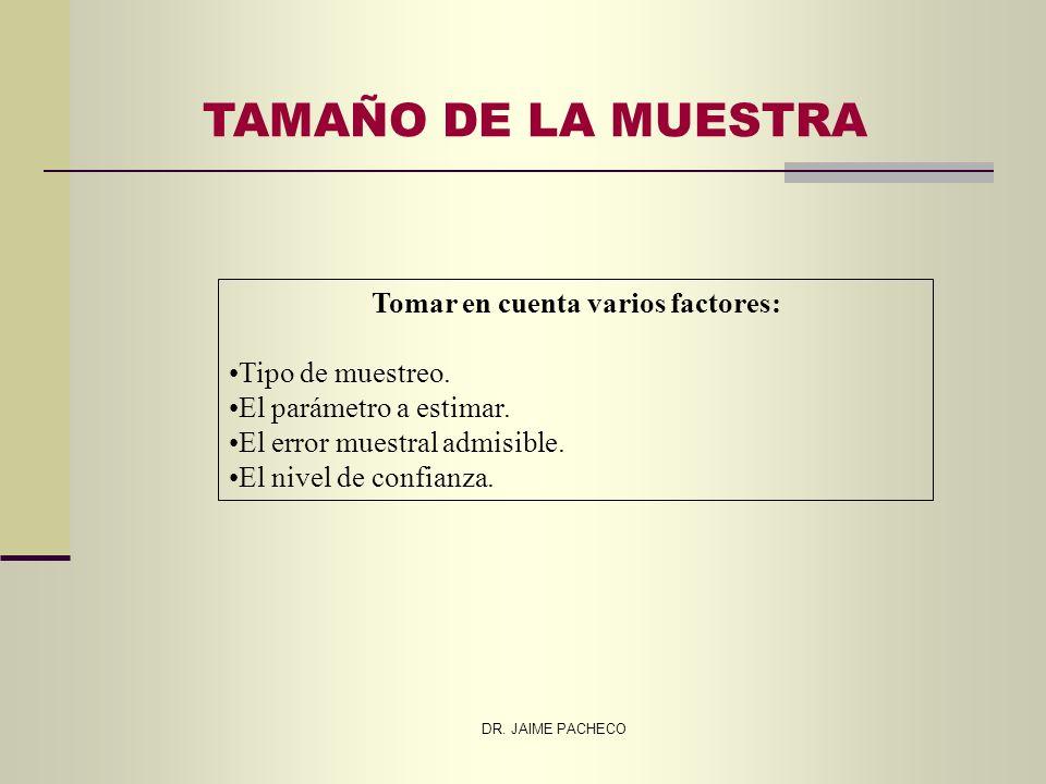 TAMAÑO DE LA MUESTRA Tomar en cuenta varios factores: Tipo de muestreo. El parámetro a estimar. El error muestral admisible. El nivel de confianza.