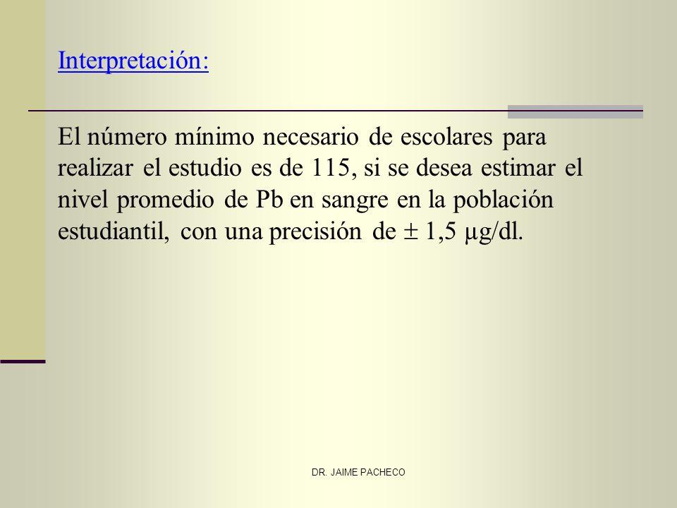 DR. JAIME PACHECO Interpretación: El número mínimo necesario de escolares para realizar el estudio es de 115, si se desea estimar el nivel promedio de