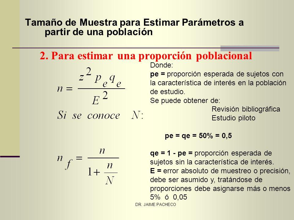 DR. JAIME PACHECO Tamaño de Muestra para Estimar Parámetros a partir de una población 2. Para estimar una proporción poblacional Donde: pe = proporció