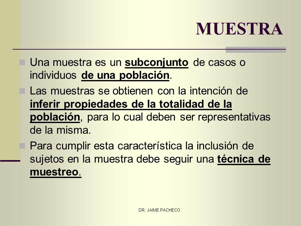 MUESTRA Una muestra es un subconjunto de casos o individuos de una población. Las muestras se obtienen con la intención de inferir propiedades de la t