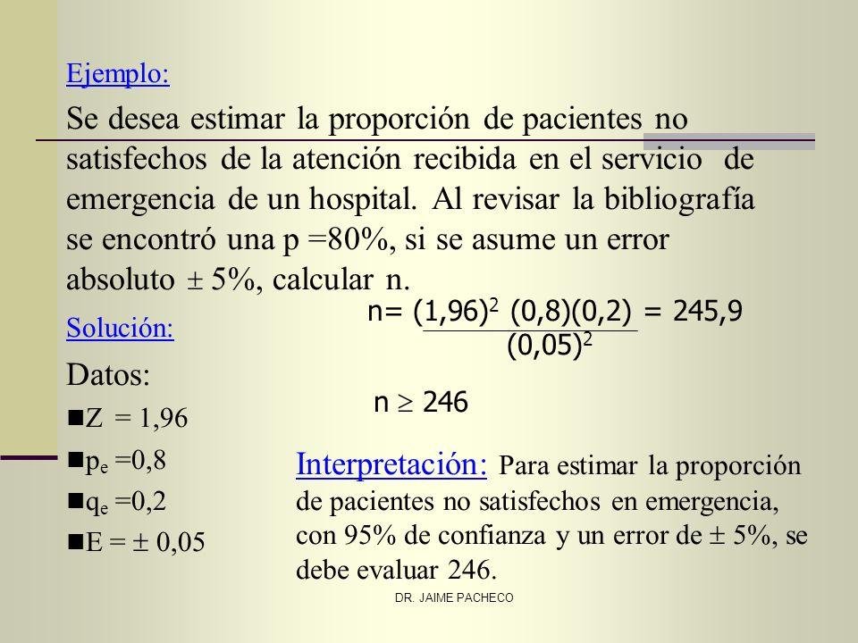DR. JAIME PACHECO Ejemplo: Se desea estimar la proporción de pacientes no satisfechos de la atención recibida en el servicio de emergencia de un hospi