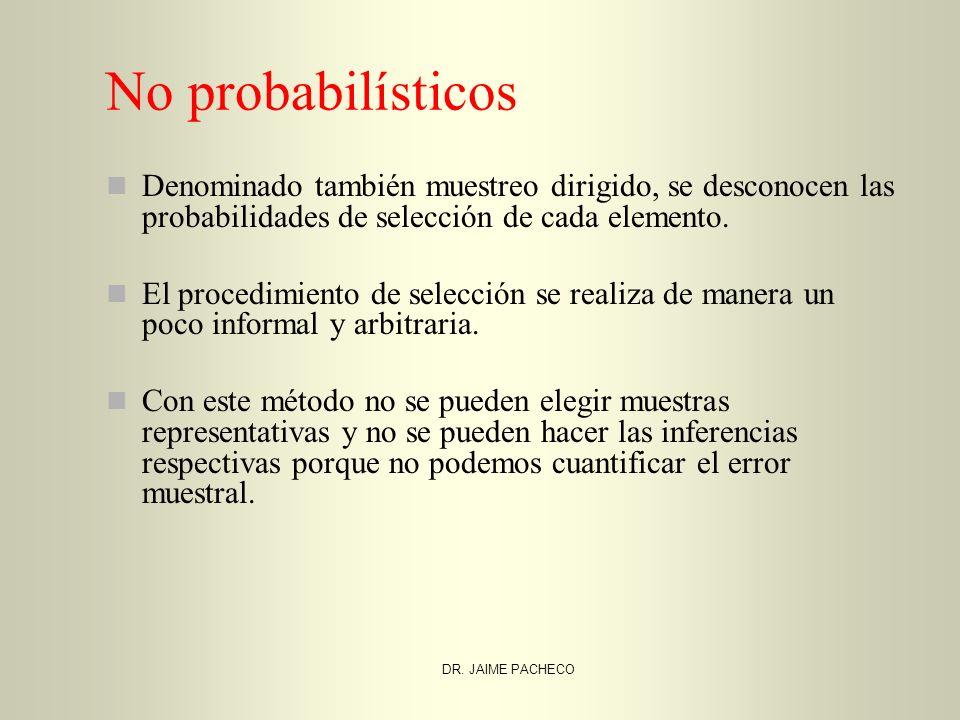 No probabilísticos Denominado también muestreo dirigido, se desconocen las probabilidades de selección de cada elemento. El procedimiento de selección