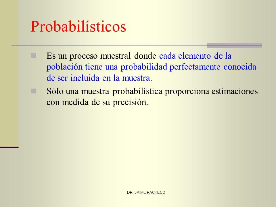 DR. JAIME PACHECO Probabilísticos Es un proceso muestral donde cada elemento de la población tiene una probabilidad perfectamente conocida de ser incl