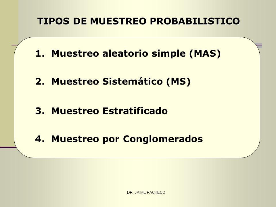 DR. JAIME PACHECO TIPOS DE MUESTREO PROBABILISTICO 1. Muestreo aleatorio simple (MAS) 2. Muestreo Sistemático (MS) 3. Muestreo Estratificado 4. Muestr
