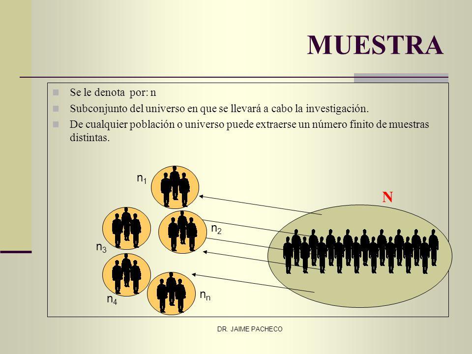 TAMAÑO DE LA MUESTRA Tomar en cuenta varios factores: Tipo de muestreo.