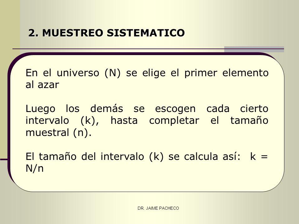 DR. JAIME PACHECO 2. MUESTREO SISTEMATICO En el universo (N) se elige el primer elemento al azar Luego los demás se escogen cada cierto intervalo (k),