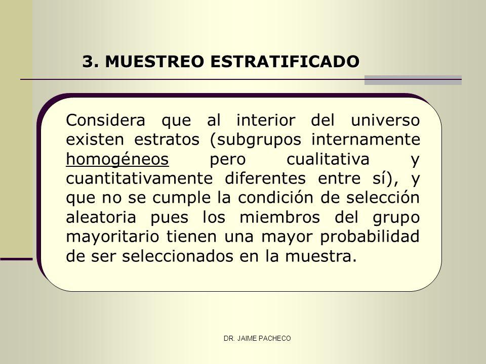 DR. JAIME PACHECO 3. MUESTREO ESTRATIFICADO Considera que al interior del universo existen estratos (subgrupos internamente homogéneos pero cualitativ