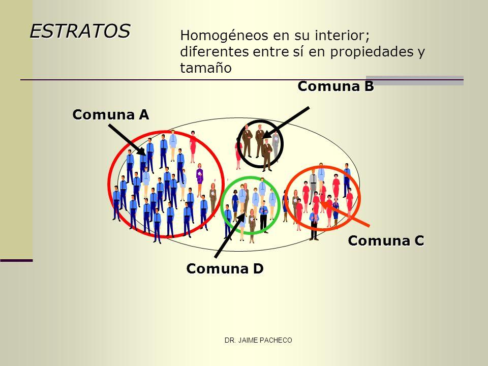 DR. JAIME PACHECO ESTRATOS Homogéneos en su interior; diferentes entre sí en propiedades y tamaño Comuna A Comuna B Comuna C Comuna D