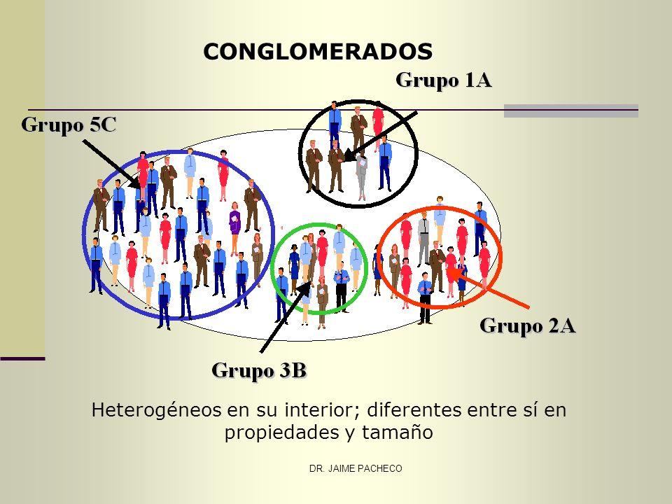 DR. JAIME PACHECO CONGLOMERADOS Heterogéneos en su interior; diferentes entre sí en propiedades y tamaño