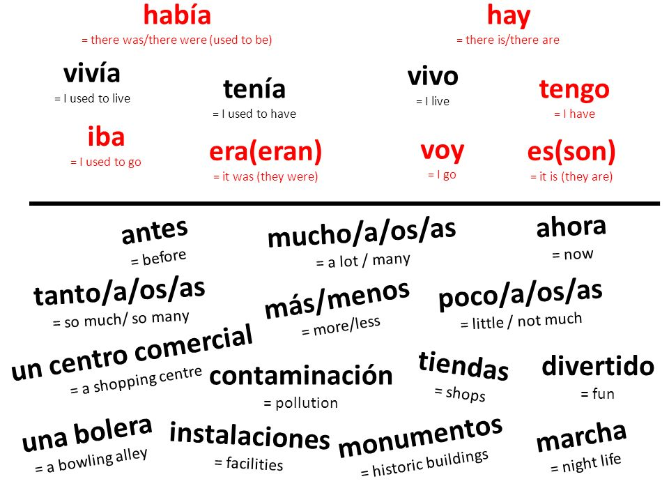 había = there was/there were (used to be) hay = there is/there are era(eran) = it was (they were) es(son) = it is (they are) vivo = I live vivía = I u