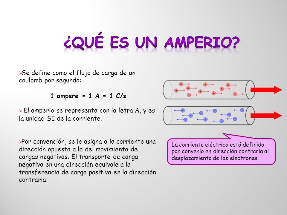 Se define como el flujo de carga de un coulomb por segundo: 1 ampere = 1 A = 1 C/s El amperio se representa con la letra A, y es la unidad SI de la co