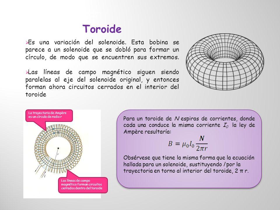 Toroide Es una variación del solenoide. Esta bobina se parece a un solenoide que se dobló para formar un círculo, de modo que se encuentren sus extrem