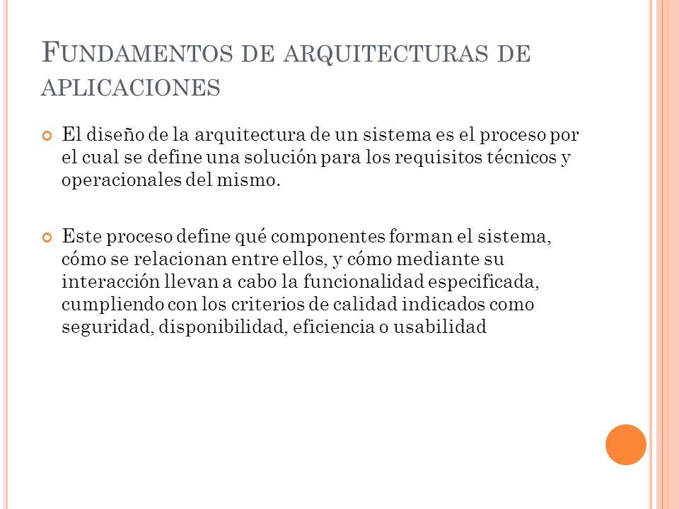 IDENTIFICAR LOS 4.- PRINCIPALES RIESGOS Y DEFINIR UNA SOLUCIÓN El proceso de diseño de la arquitectura está dirigido por la funcionalidad, pero también por los riesgos a solventar.