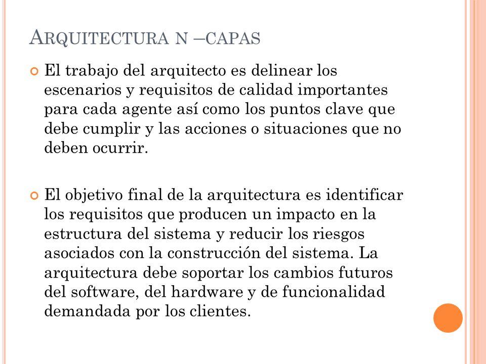 L A ARQUITECTURA DEBERÍA : Mostrar la estructura del sistema pero ocultar los detalles.