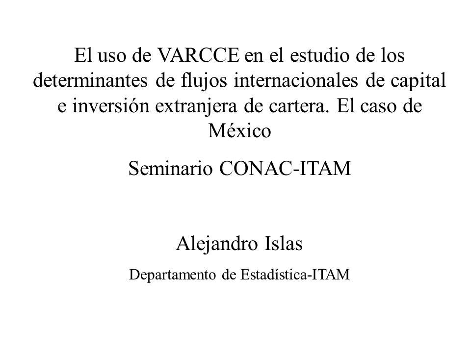 El uso de VARCCE en el estudio de los determinantes de flujos internacionales de capital e inversión extranjera de cartera. El caso de México Seminari