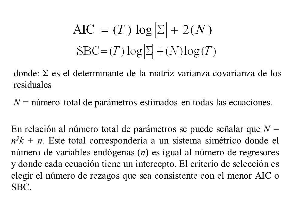donde: Σ es el determinante de la matriz varianza covarianza de los residuales N = número total de parámetros estimados en todas las ecuaciones. En re