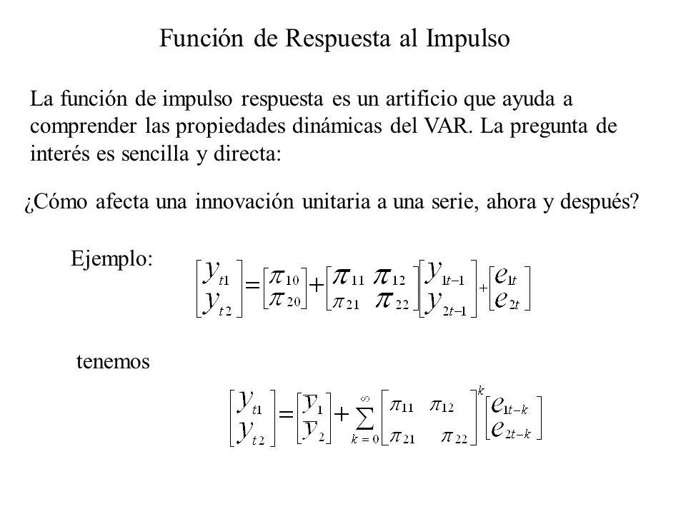 Función de Respuesta al Impulso ¿Cómo afecta una innovación unitaria a una serie, ahora y después? La función de impulso respuesta es un artificio que