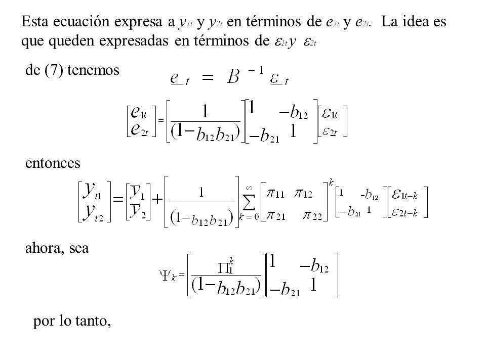 Esta ecuación expresa a y 1t y y 2t en términos de e 1t y e 2t. La idea es que queden expresadas en términos de 1t y 2t de (7) tenemos entonces ahora,
