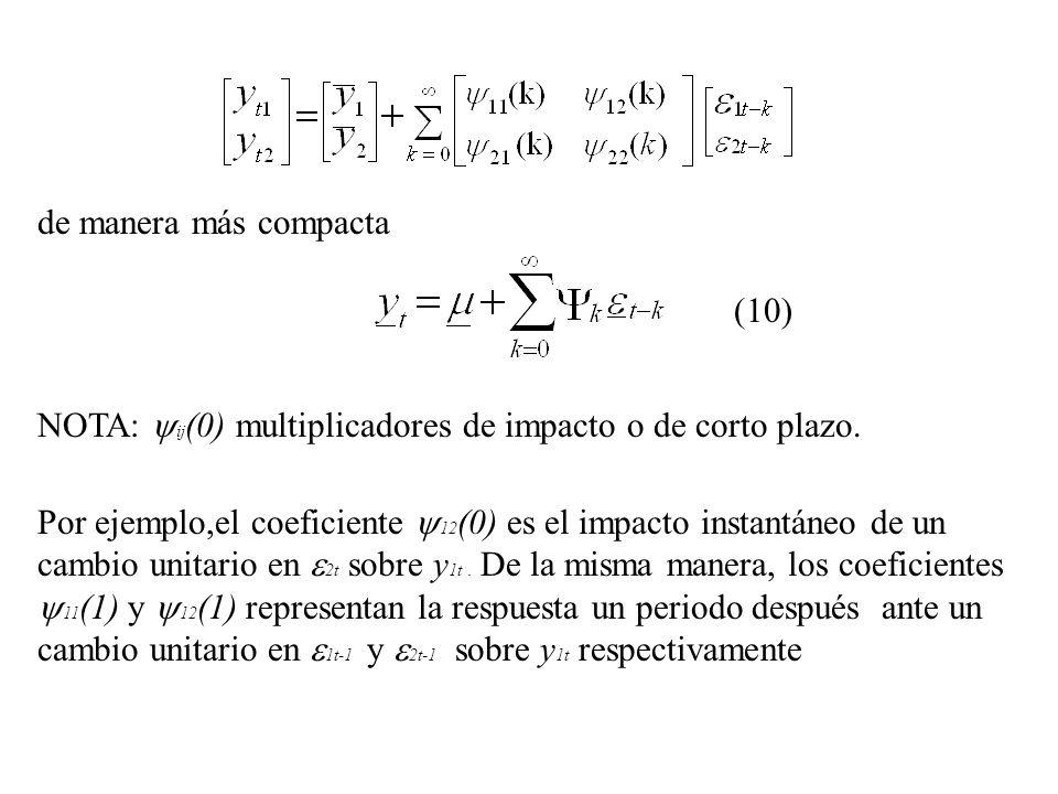 de manera más compacta NOTA: ij (0) multiplicadores de impacto o de corto plazo. Por ejemplo,el coeficiente 12 (0) es el impacto instantáneo de un cam