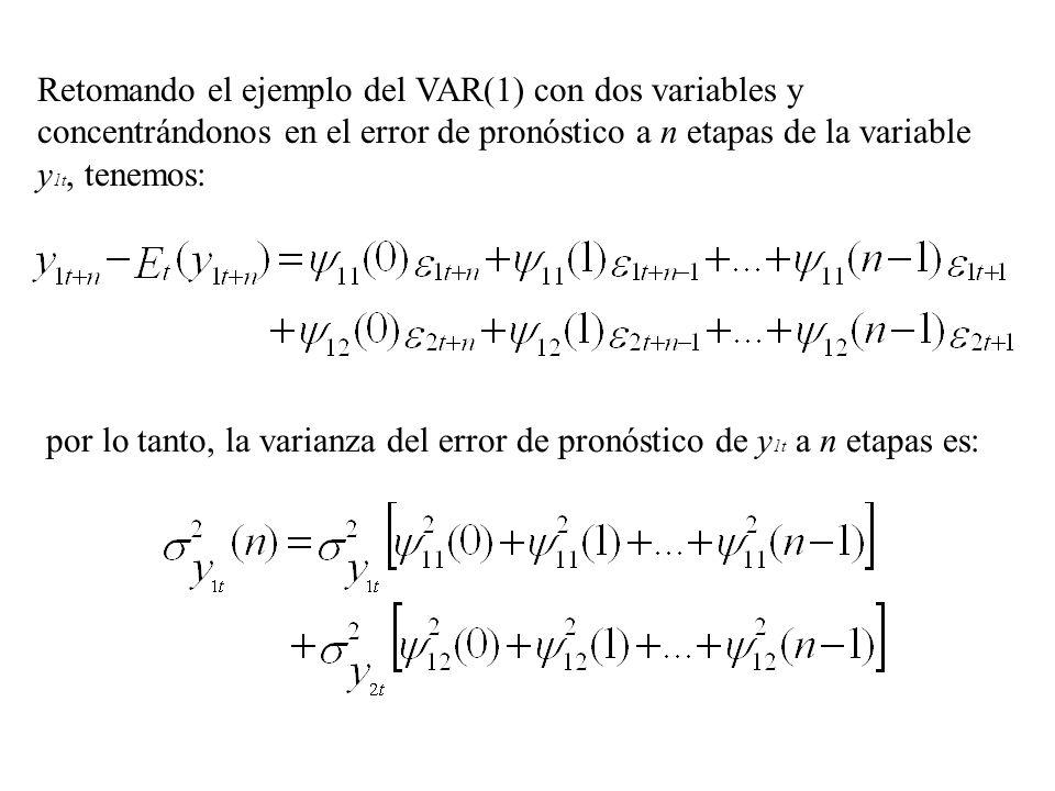 Retomando el ejemplo del VAR(1) con dos variables y concentrándonos en el error de pronóstico a n etapas de la variable y 1t, tenemos: por lo tanto, l