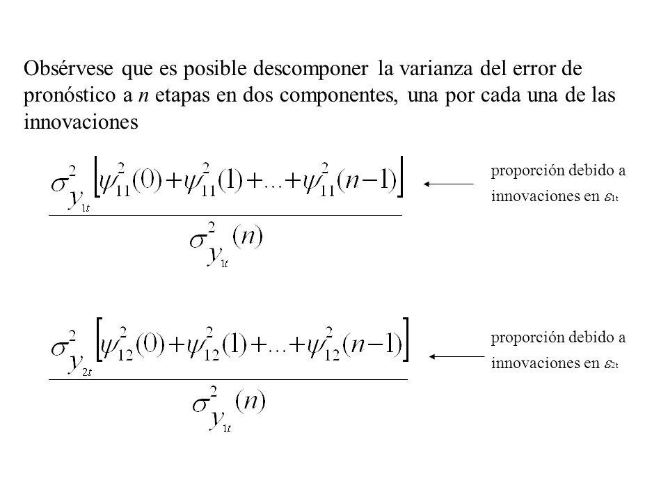 Obsérvese que es posible descomponer la varianza del error de pronóstico a n etapas en dos componentes, una por cada una de las innovaciones proporció