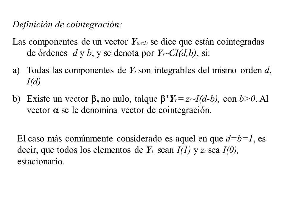 Definición de cointegración: Las componentes de un vector Y t(nx1) se dice que están cointegradas de órdenes d y b, y se denota por Y t ~CI(d,b), si: