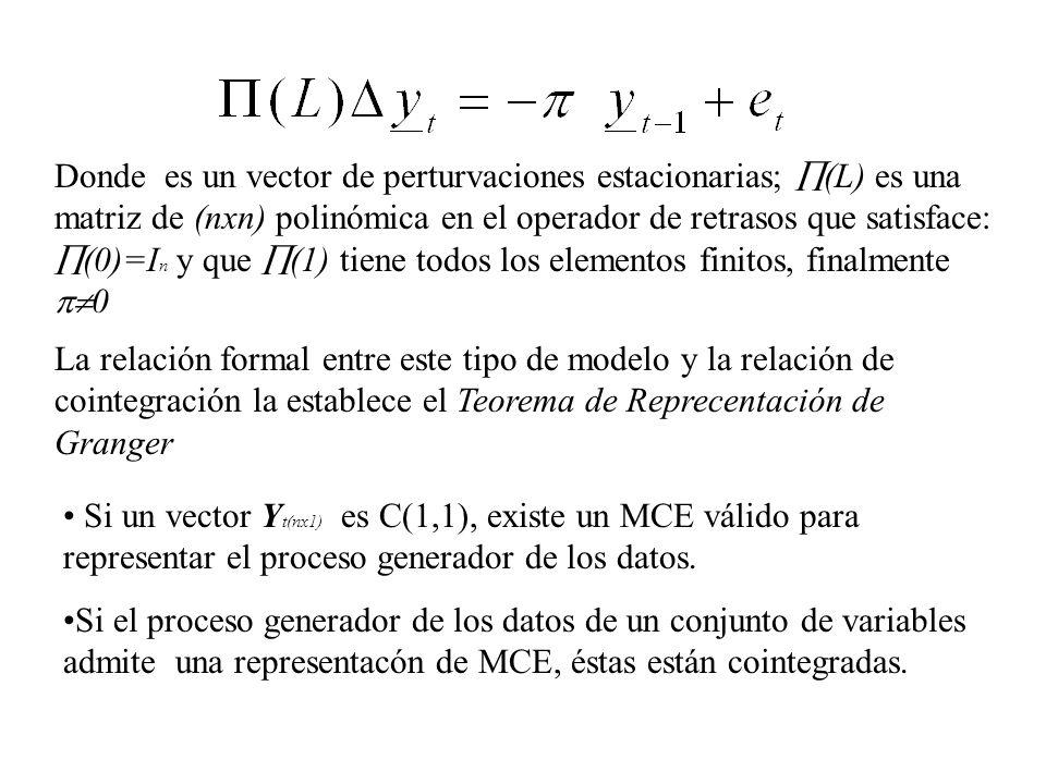 Donde es un vector de perturvaciones estacionarias; (L) es una matriz de (nxn) polinómica en el operador de retrasos que satisface: (0)=I n y que (1)