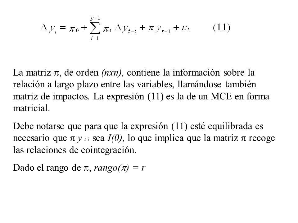 La matriz, de orden (nxn), contiene la información sobre la relación a largo plazo entre las variables, llamándose también matriz de impactos. La expr