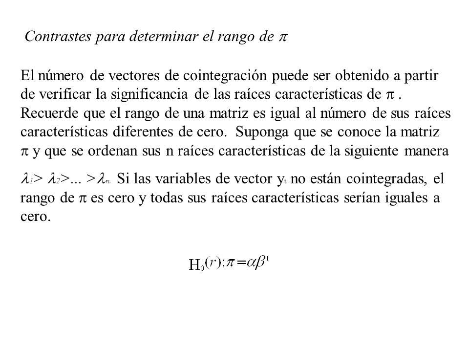 Contrastes para determinar el rango de El número de vectores de cointegración puede ser obtenido a partir de verificar la significancia de las raíces
