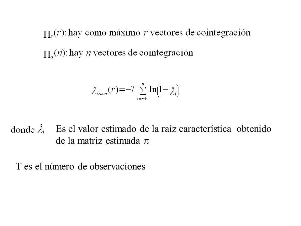 Es el valor estimado de la raíz característica obtenido de la matriz estimada T es el número de observaciones