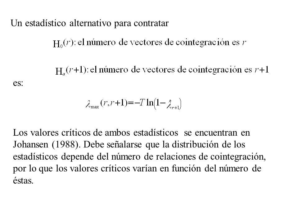 Un estadístico alternativo para contratar es: Los valores críticos de ambos estadísticos se encuentran en Johansen (1988). Debe señalarse que la distr