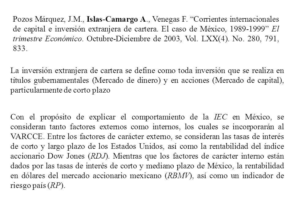 Con el propósito de explicar el comportamiento de la IEC en México, se consideran tanto factores externos como internos, los cuales se incorporarán al