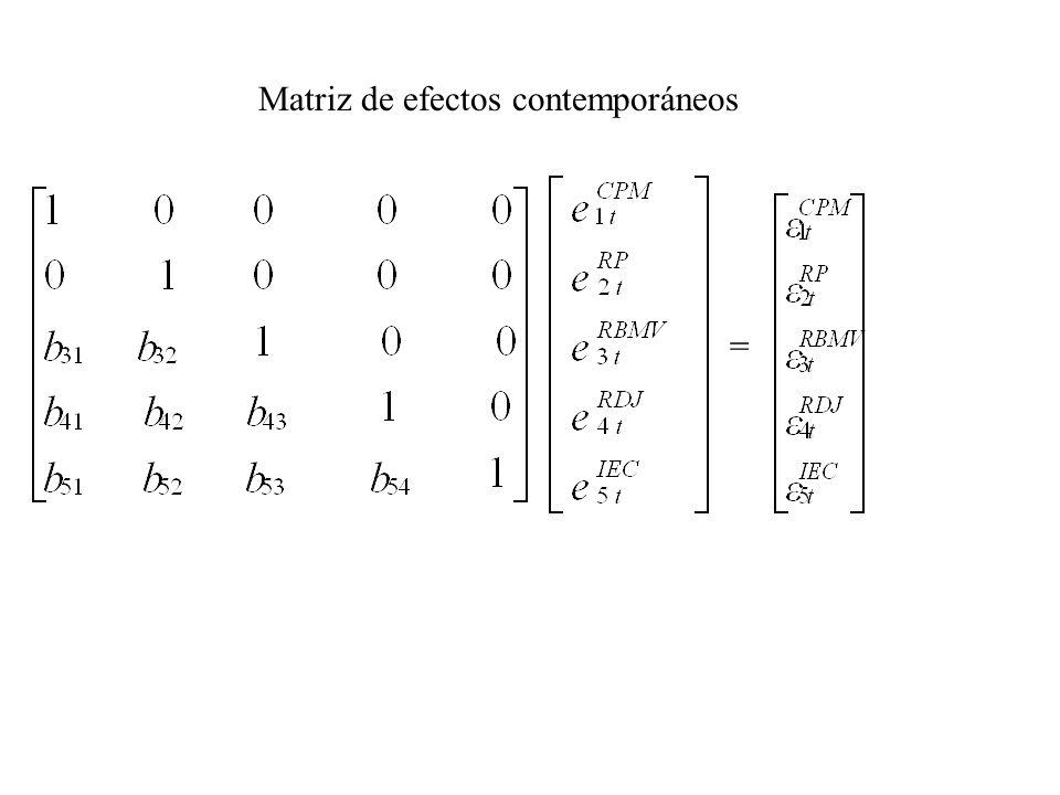 = Matriz de efectos contemporáneos