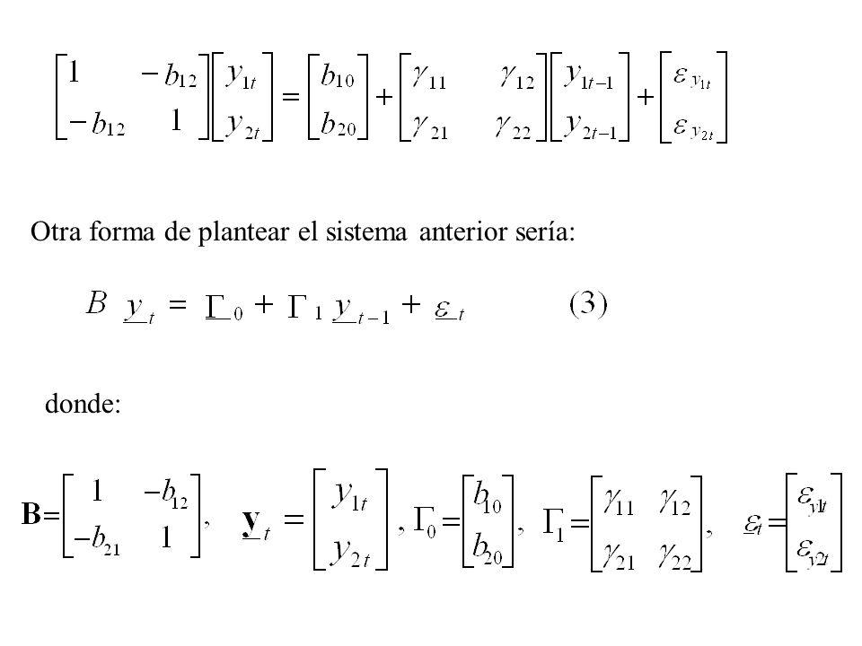 La multiplicación por nos permite obtener el vector autorregresivo en la forma reducida: donde