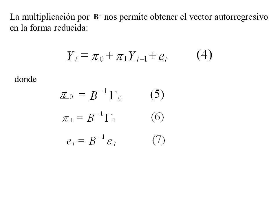 Variables Estadístico ( ) Parámetros en la regresión CP E -1.92351 (12)Sin tendencia, sin constante CP M -2.69854 (12)Sin tendencia, sin constante IEC-1.93967 (12)Sin tendencia, sin constante RBMV 2.51233 (12)Sin tendencia, con constante RDJ1.97053 (6)Sin tendencia, con constante RP-1.93187 (6)Sin tendencia, con constante Pruebas Dickey-Fuller de Raíz Unitaria