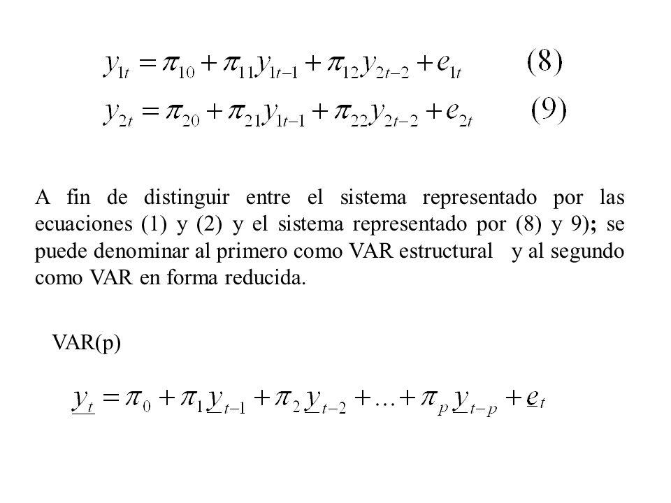 Estimación El método de estimación de los parámetros involucrados en el vector autorregresivo es el de Máxima Verosimilitud.