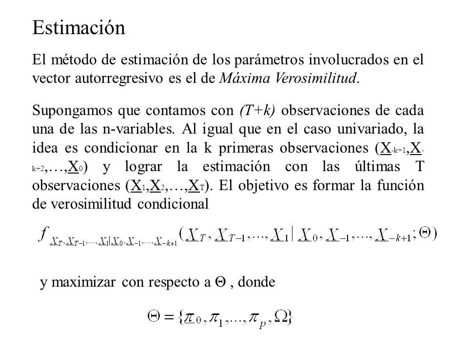 Estimación El método de estimación de los parámetros involucrados en el vector autorregresivo es el de Máxima Verosimilitud. Supongamos que contamos c
