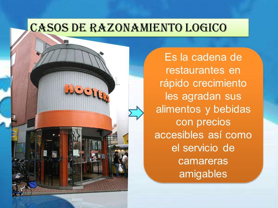 CASOS DE RAZONAMIENTO LOGICO Es la cadena de restaurantes en rápido crecimiento les agradan sus alimentos y bebidas con precios accesibles así como el