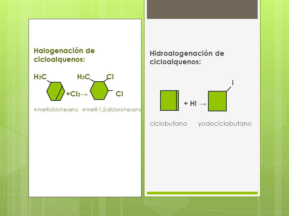 Halogenación de cicloalquenos: H 3 C H 3 C Cl +Cl 2 Cl 4-metilciclohexeno 4-metil-1,2-diclorohexano Hidroalogenación de cicloalquenos: I + HI ciclobut
