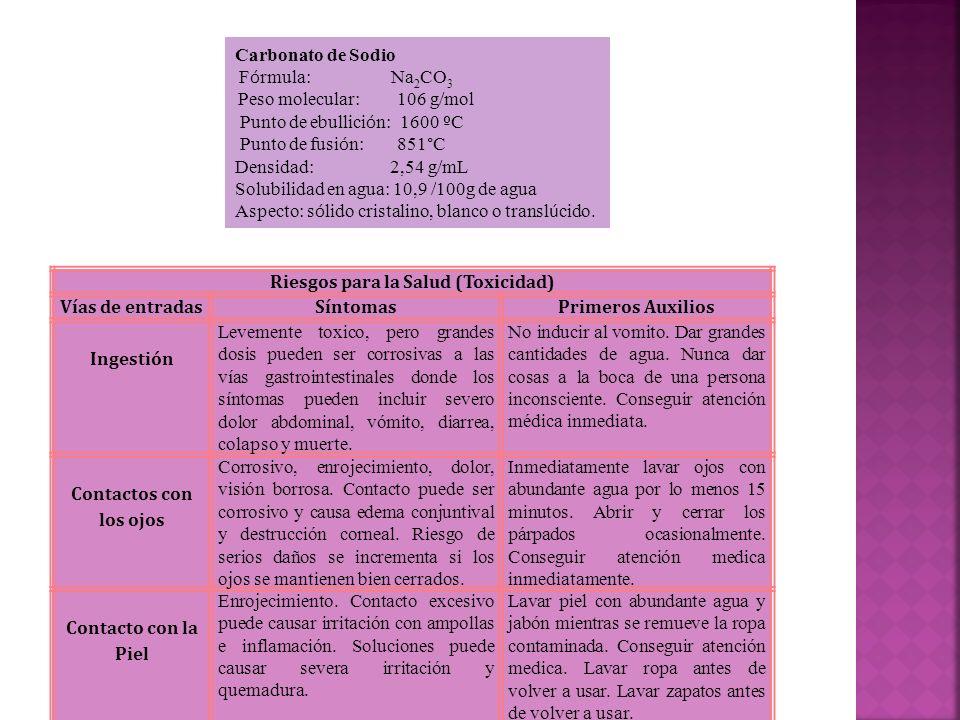 Riesgos para la Salud (Toxicidad) Vías de entradasSíntomasPrimeros Auxilios Ingestión Puede causar leves molestias gastrointestinales.