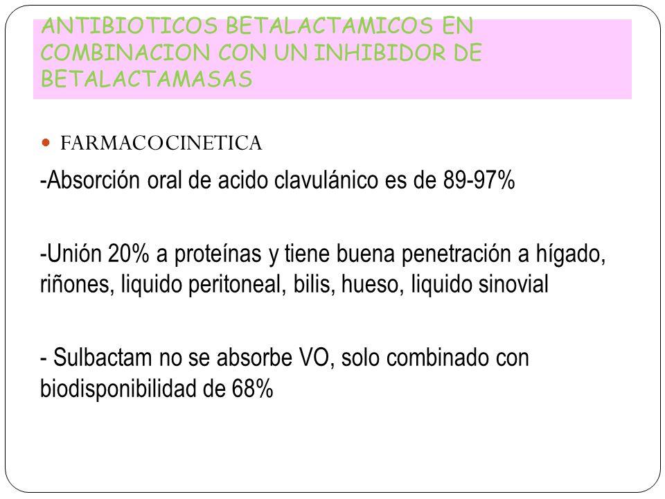 ANTIBIOTICOS BETALACTAMICOS EN COMBINACION CON UN INHIBIDOR DE BETALACTAMASAS FARMACOCINETICA -Absorción oral de acido clavulánico es de 89-97% -Unión