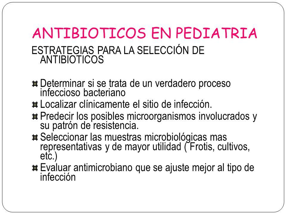 ANTIBIOTICOS EN PEDIATRIA ESTRATEGIAS PARA LA SELECCIÓN DE ANTIBIOTICOS Determinar si se trata de un verdadero proceso infeccioso bacteriano Localizar