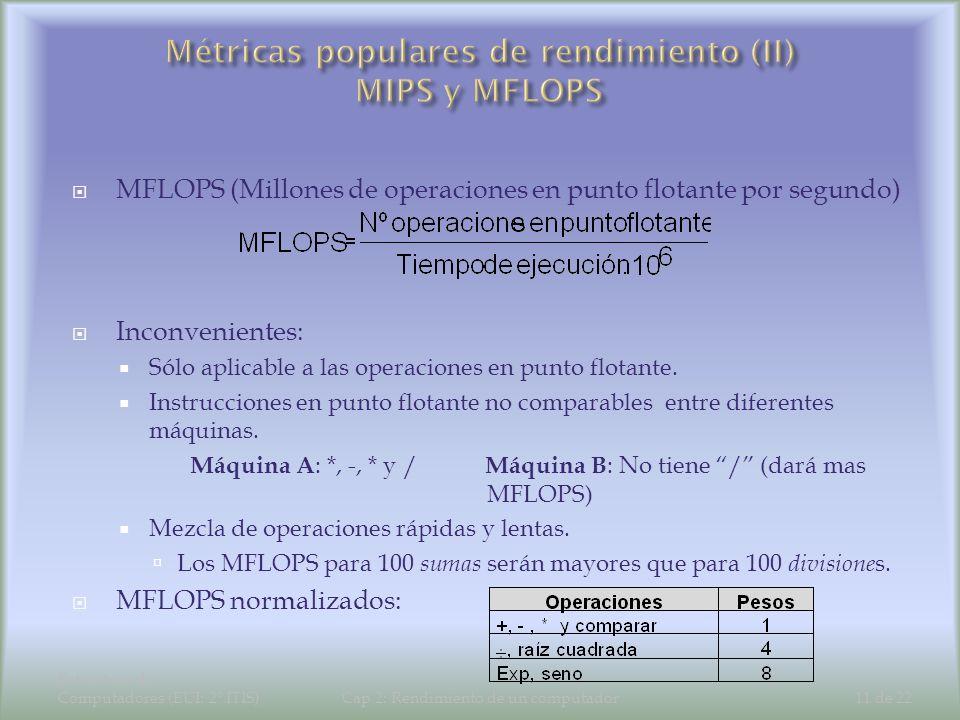 Estructura de Computadores (EUI: 2º ITIS)Cap 2: Rendimiento de un computador11 de 22 MFLOPS (Millones de operaciones en punto flotante por segundo) In