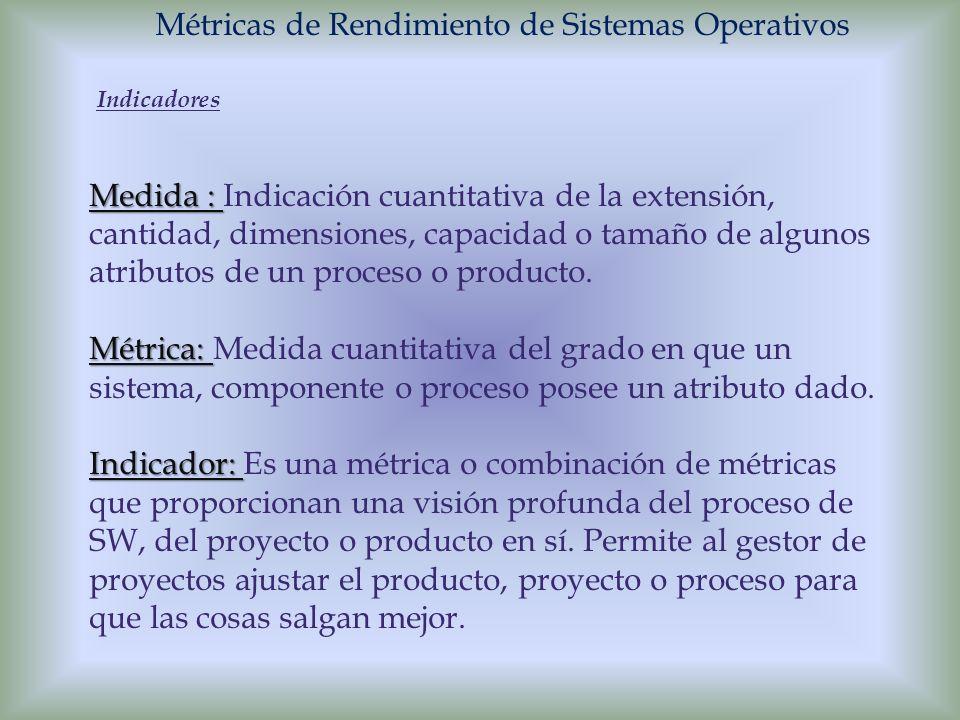 Métricas de Rendimiento de Sistemas Operativos Indicadores Medida : Medida : Indicación cuantitativa de la extensión, cantidad, dimensiones, capacidad