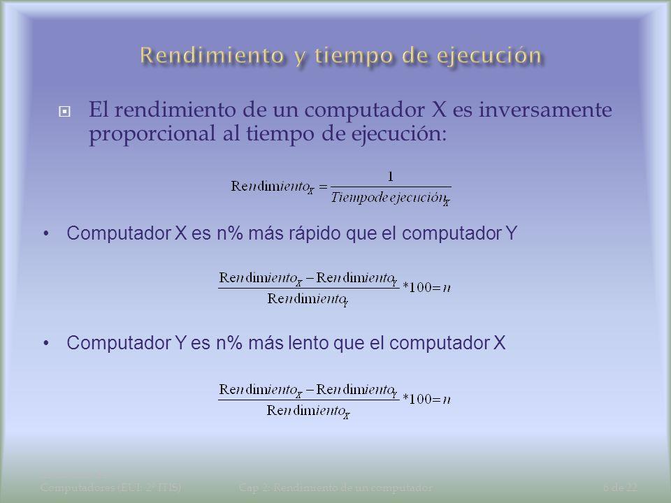 Estructura de Computadores (EUI: 2º ITIS)Cap 2: Rendimiento de un computador6 de 22 El rendimiento de un computador X es inversamente proporcional al