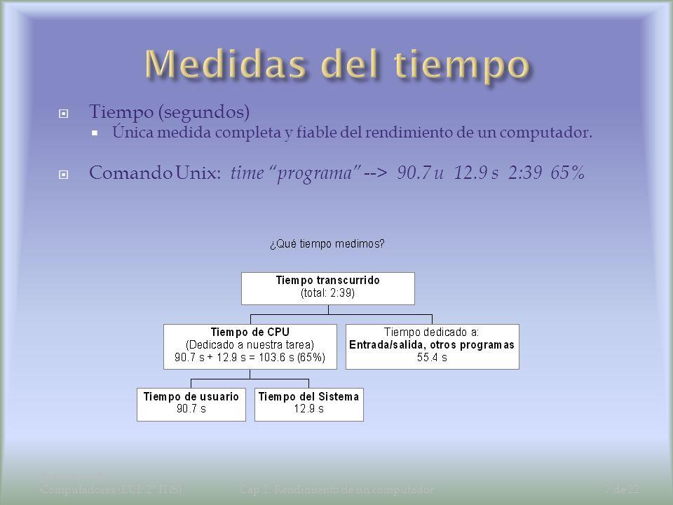 Estructura de Computadores (EUI: 2º ITIS)Cap 2: Rendimiento de un computador7 de 22 Tiempo (segundos) Única medida completa y fiable del rendimiento d