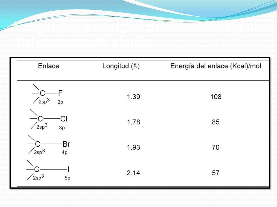 Longitudes y energías de enlace de algunos halogenuros de alquilo