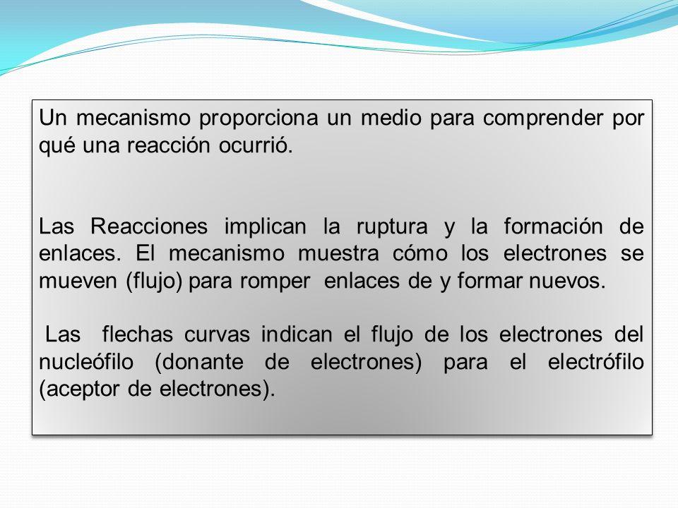 Mecanismo de la reacción de eliminación E1