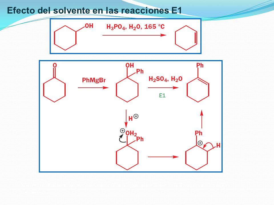 Solventes Polares favorecen la reacción E1 porque ellos estabilizan el carbocatión intermedio. Efecto del solvente en las reacciones E1