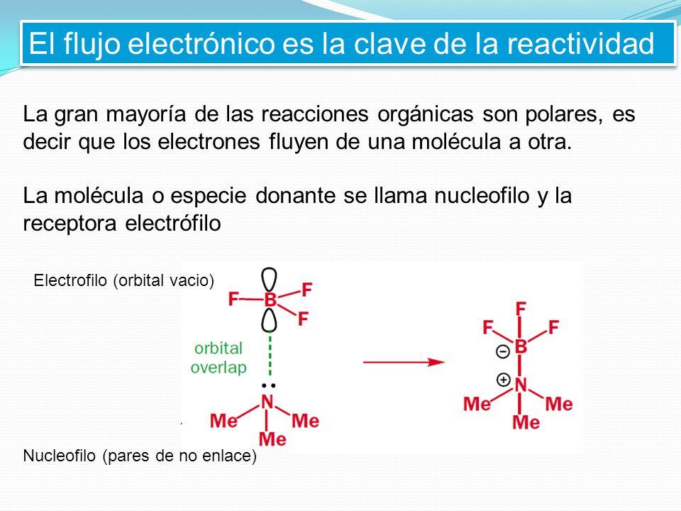 El flujo electrónico es la clave de la reactividad La gran mayoría de las reacciones orgánicas son polares, es decir que los electrones fluyen de una